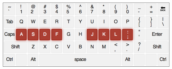 image of keyboard with the homerow keys highlighted