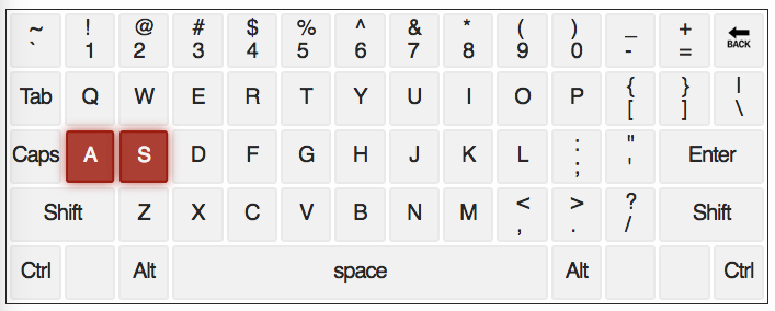 qwerty keyboard with letters S and A highlighted