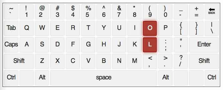 qwerty keyboard with letters L and O highlighted