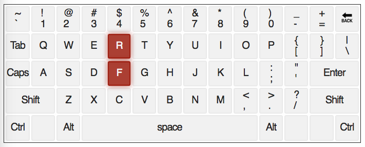 qwerty keyboard with letters F and R highlighted