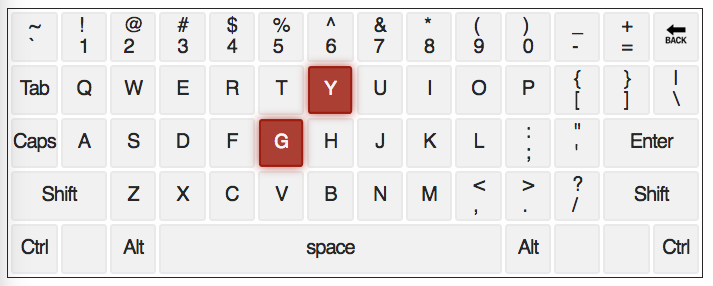 qwerty keyboard with letters G and Y highlighted