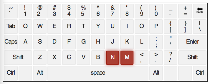 qwerty keyboard with letters M and N highlighted