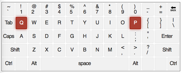 qwerty keyboard with letters P and Q highlighted
