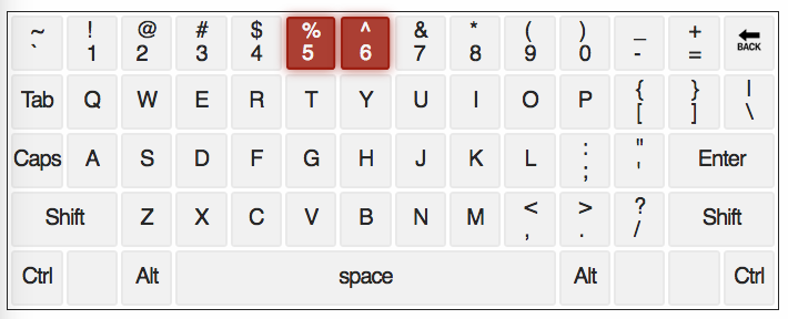 qwerty keyboard with numbers 5 and 6 highlighted