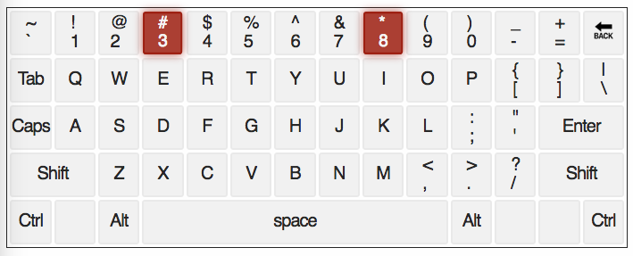 qwerty keyboard with numbers 3 and 8 highlighted