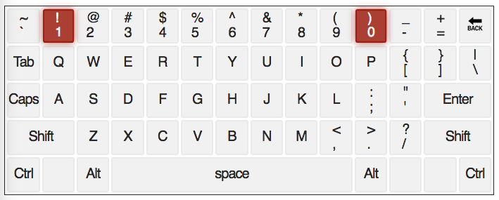 qwerty keyboard with numbers 1 and 0 highlighted