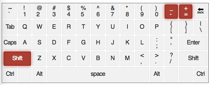 qwerty keyboard with + & - keys highlighted