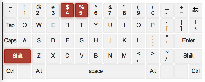 qwerty keyboard with % and $ Keys highlighted