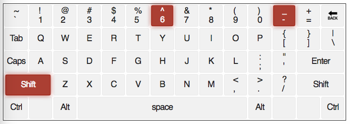 qwerty keyboard with letters D and I highlighted