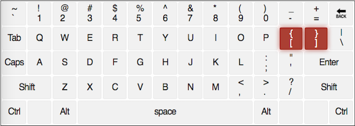 qwerty keyboard with [ and ] keys highlighted